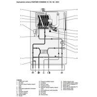 Závěsný kondenzační kombinovaný kotel PROTHERM GEPARD CONDENS 18/25 MKV - A ,  5,3-19,1kW