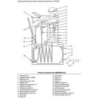 Stacionární kondenz. kotel PROTHERM MEDVĚD 18 KKS, 5,5 - 18 KW