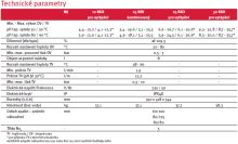 Závěsný kondenzační kotel PROTHERM PANTHER CONDENS 12 KKO - A ,  4,4 - 13,2 kW